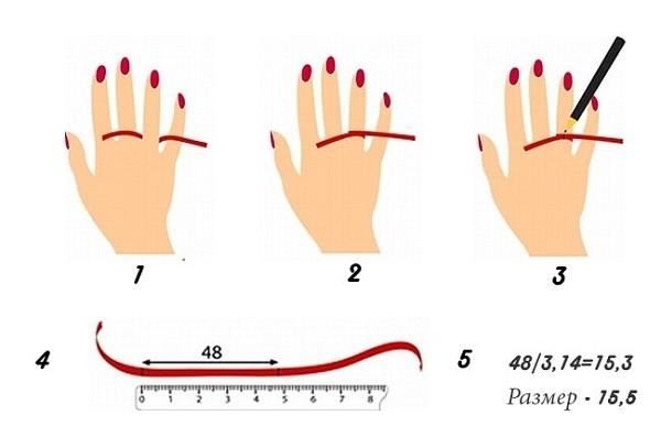 Как узнать размер кольца с помощью нити
